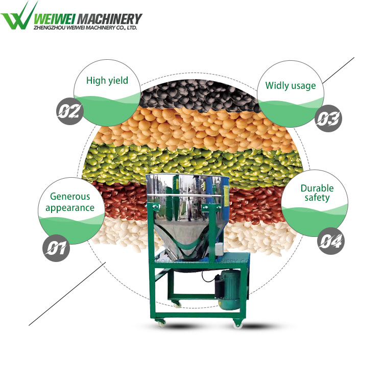 Weiwei machinery animal poultry chicken food mixer